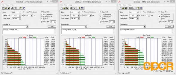 atto-disk-benchmark-samsung-sm951-512gb-custom-pc-review