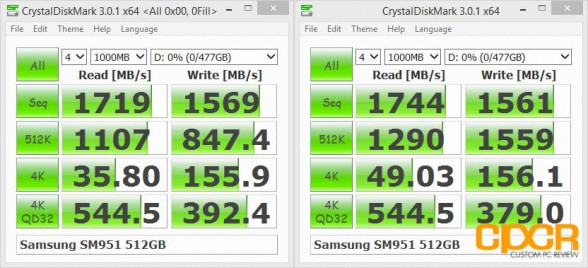 crystal-disk-benchmark-samsung-sm951-512gb-custom-pc-review