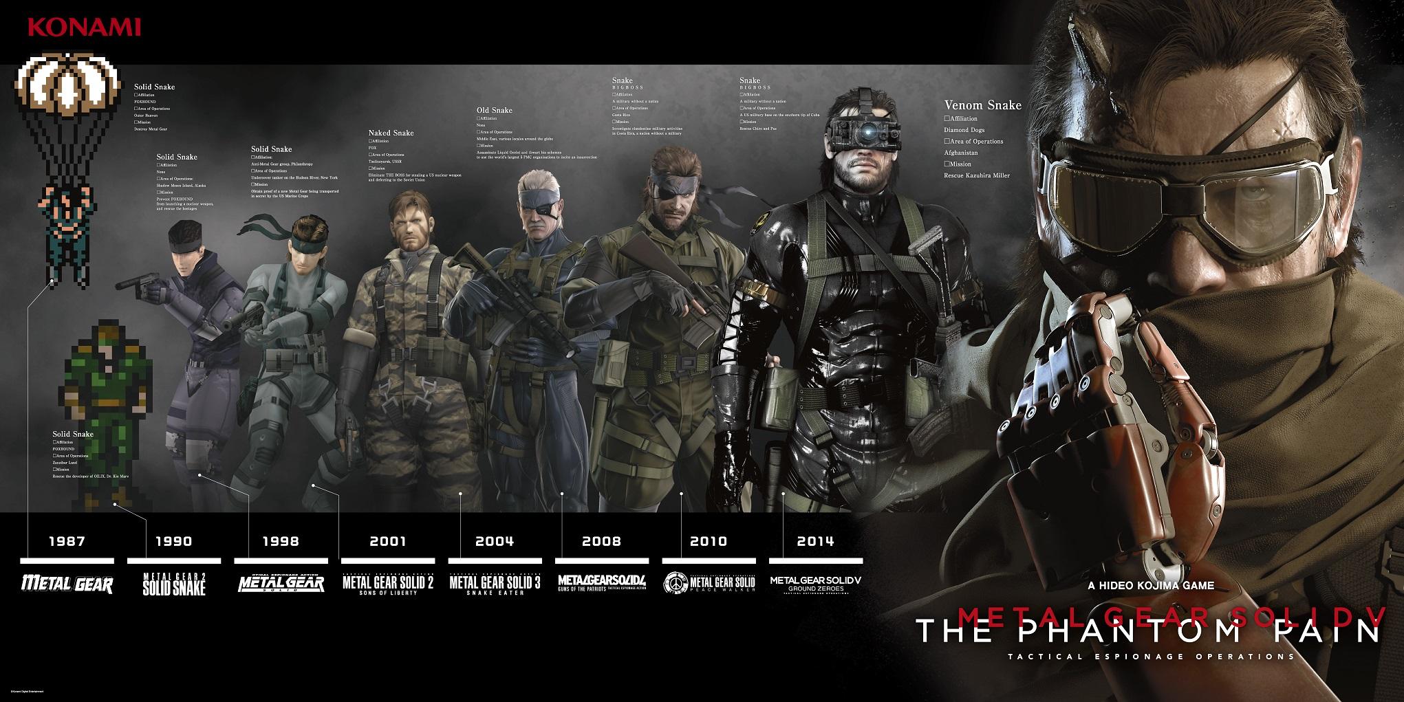 Metal Gear Solid V: The Phantom Pain on PC Sept  15 | Custom