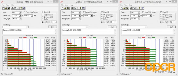 atto-disk-benchmark-samsung-sm951-nvme-256gb-pcie-ssd-custom-pc-review