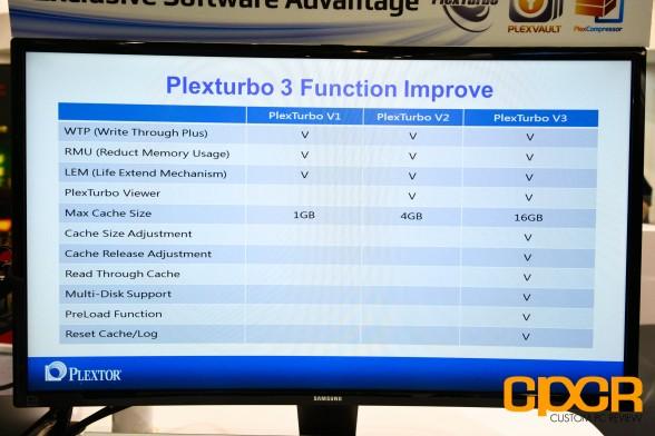 plextor-m7e-plexturbo-plexcompressor-plexvault-computex-2015-custom-pc-review-2