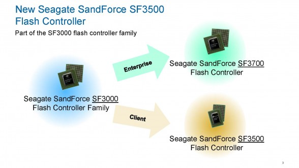 seagate-sandforce-sf3500-deck-computex-2015_Page_03