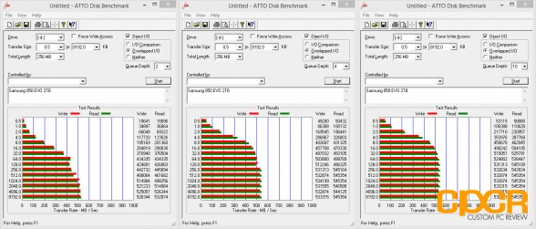 atto-disk-benchmark-compression-samsung-850-evo-2tb-ssd-custom-pc-review