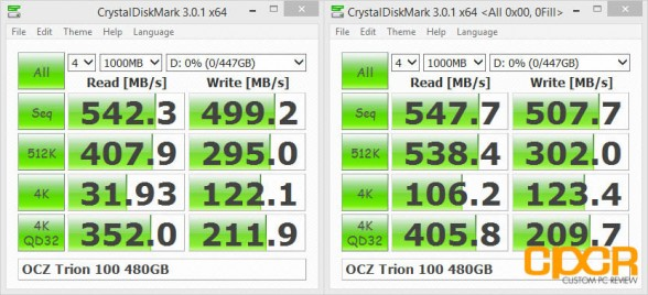 crystal-disk-mark-ocz-trion-100-480gb-ssd-custom-pc-review