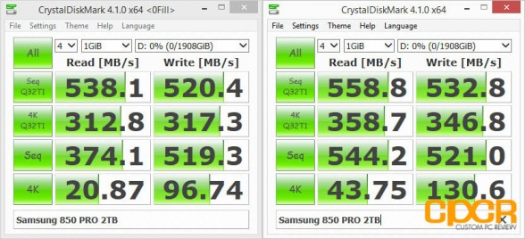 crystal-disk-mark-samsung-850-pro-2tb-custom-pc-review