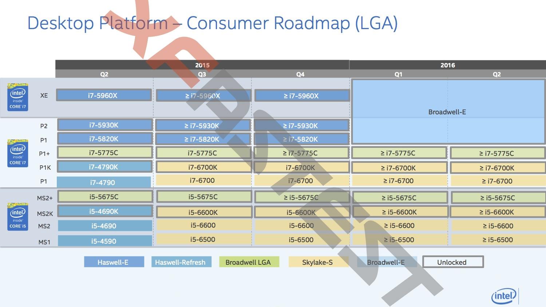 Intel broadwell release date in Melbourne