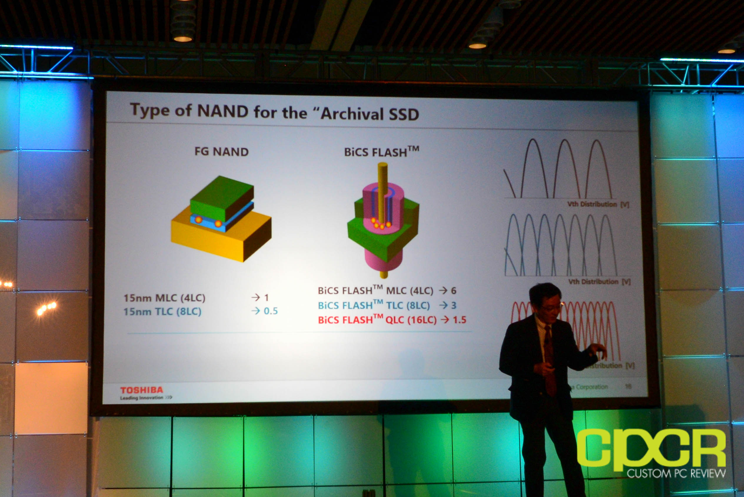 Fms 2015 Toshiba Talks Qlc Bics Flash For Archival Ssds