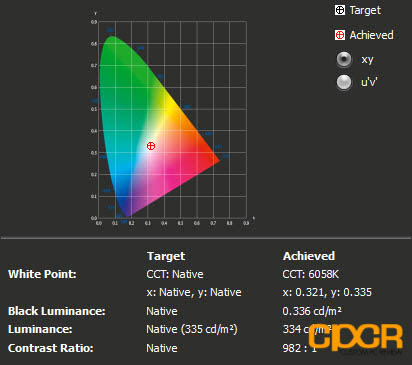 color-calibration-msi-gs60-6qe-custom-pc-review-1