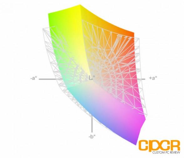 color-calibration-msi-gs60-6qe-custom-pc-review-2