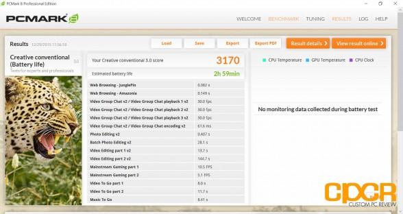 pc-mark-8-creative-power-testing-msi-gs60-6qe-custom-pc-review