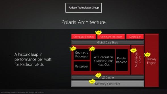 radeon-technologies-group-technology-summit-polaris-presentation-11