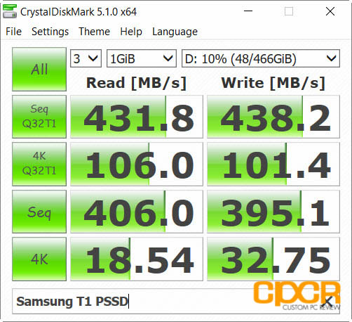 usb3-testing-samsung-t1-pssd-msi-gs40-6qe-custom-pc-review