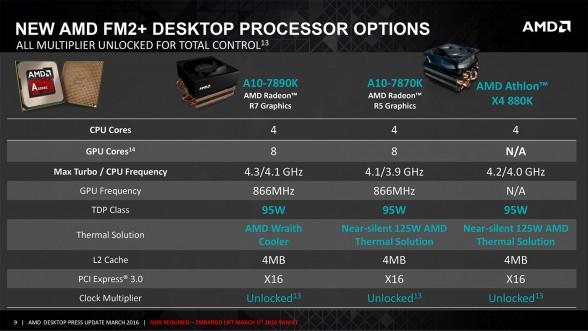 AMD Mar1 Desktop Processor Update - PRESS DECK-9