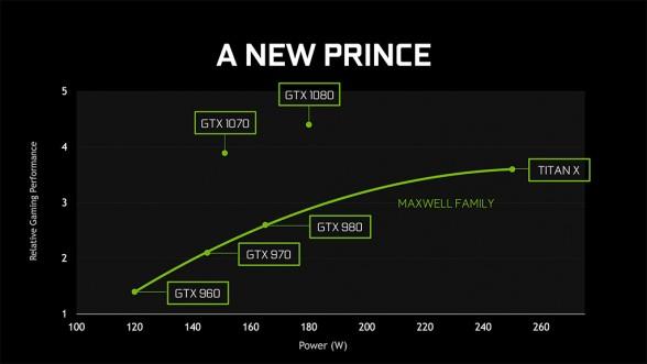 gtx-1070-a-new-prince