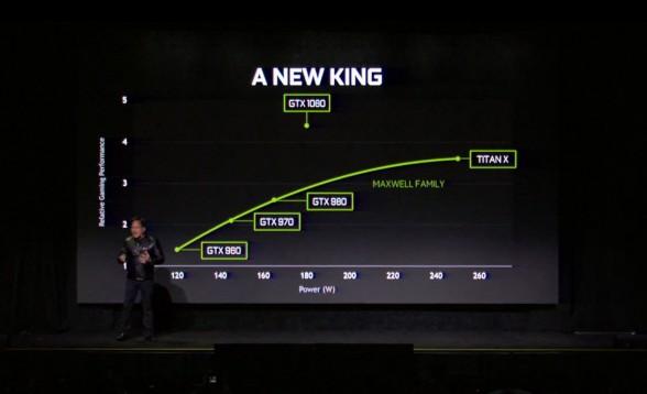 gtx-1080-a-new-king