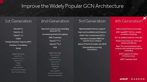 amd-gcn-4.0-improvements
