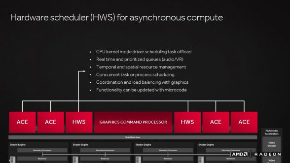 amd-gcn-4.0-improvements-hws