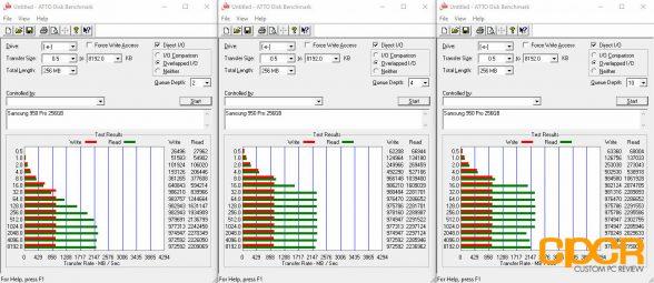 atto-disk-benchmark-samsung-950-pro-256gb-custom-pc-review