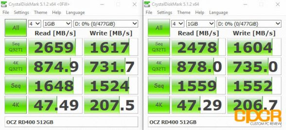 crystal-disk-mark-ocz-rd400-512gb-custom-pc-review