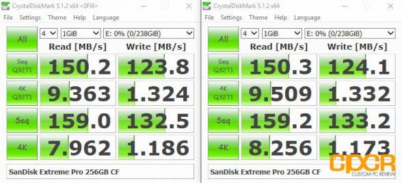 crystal-disk-mark-lexar-professional-workflow-cfr1-custom-pc-review