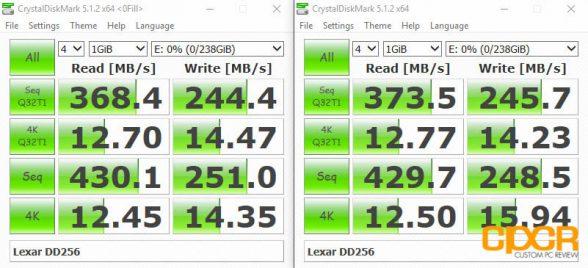 crystal-disk-mark-lexar-professional-workflow-dd256-custom-pc-review