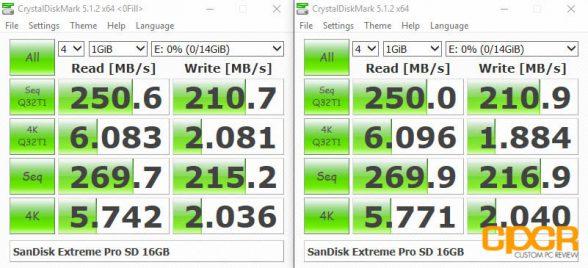 crystal-disk-mark-lexar-professional-workflow-sr2-custom-pc-review