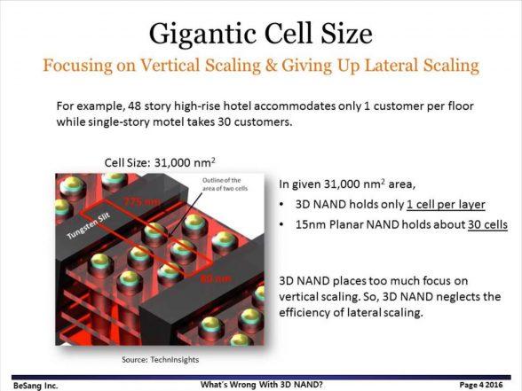 gigantic-cell-size-besang-presentation-1