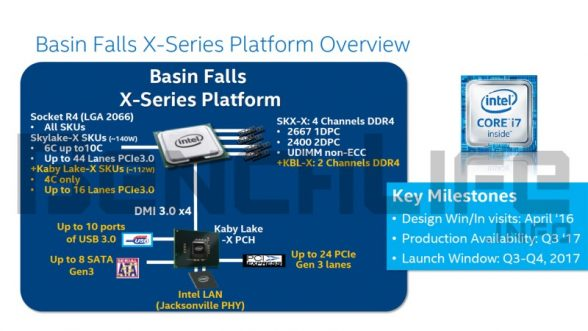 intel-basin-falls-x-series-platform-leaked-slide