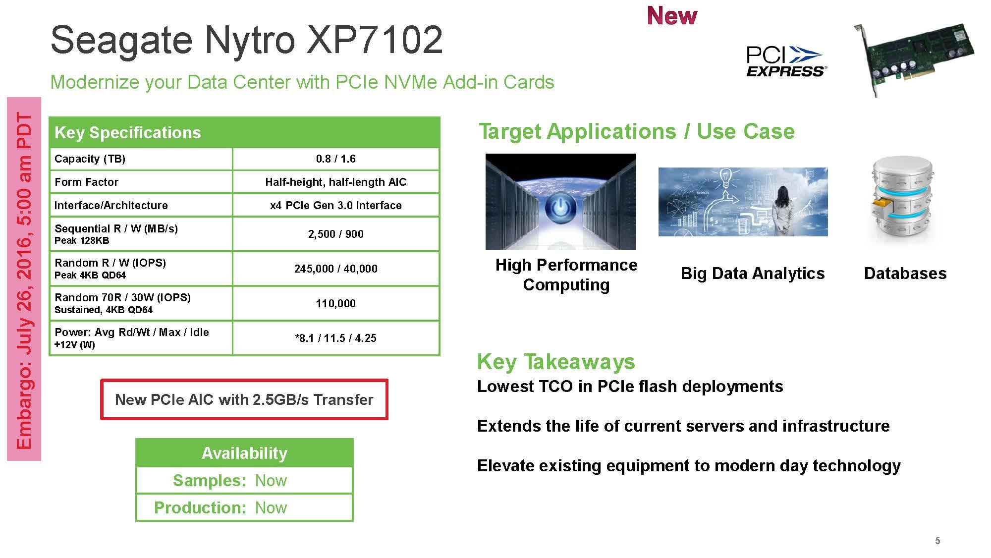 Seagate Unveils 2TB XM1440 M.2 NVMe SSD, XP7102 NVMe AIC | Custom ...
