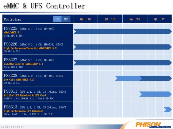 ufs-phison-roadmap