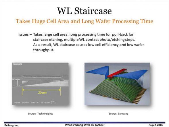 wl-staircase-besang-presentation-2