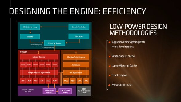 amd-zen-cpu-architecture-presentation-05