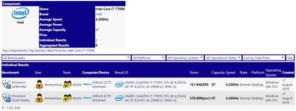 intel-core-i7-7700k-kaby-lake-benchmarks-leaked-sisoft-sandra-1