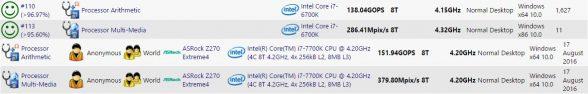 intel-core-i7-7700k-vs-core-i7-6600k-kaby-lake-benchmarks-leaked-sisoft-sandra-1