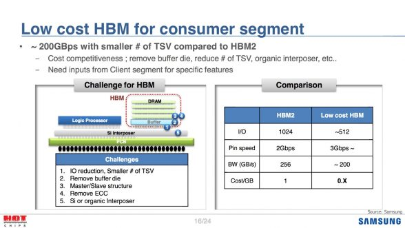 samsung-hbm3-presentation-hotchips-1