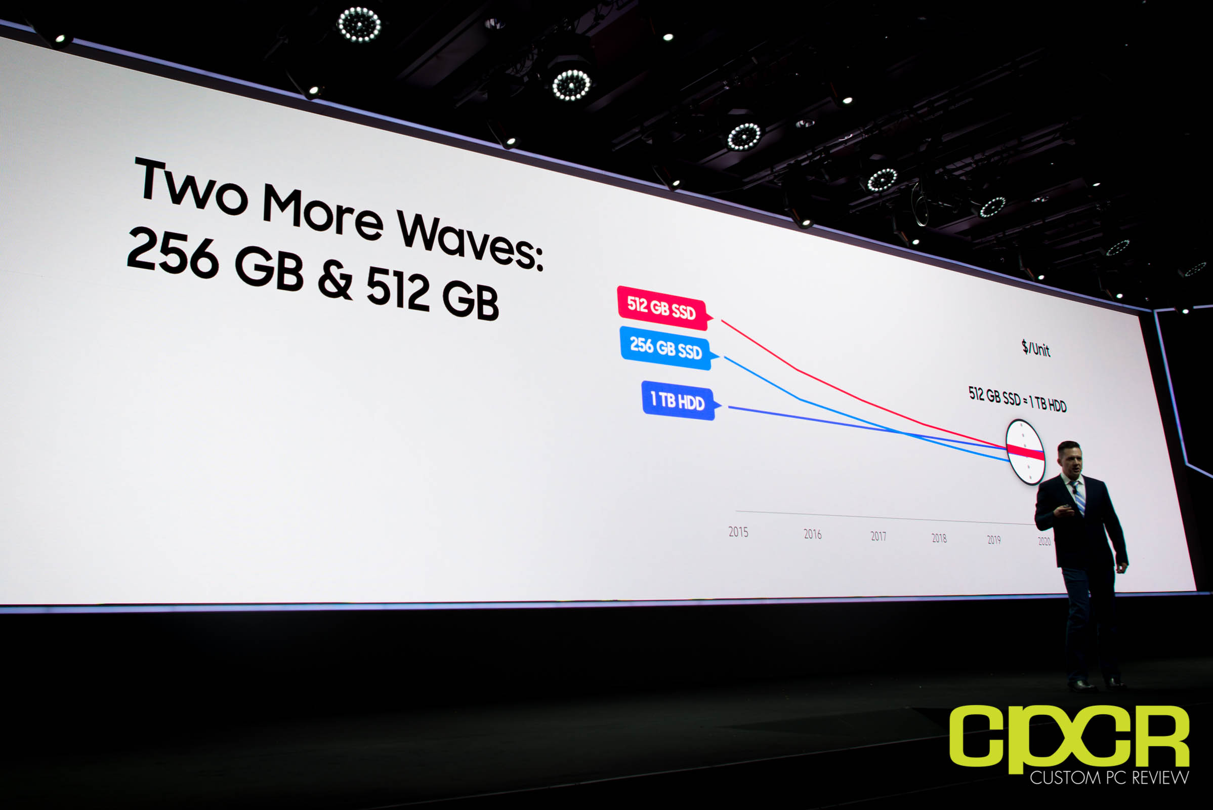 Samsung Expects 512GB SSD, 1TB HDD to Reach Price Parity in