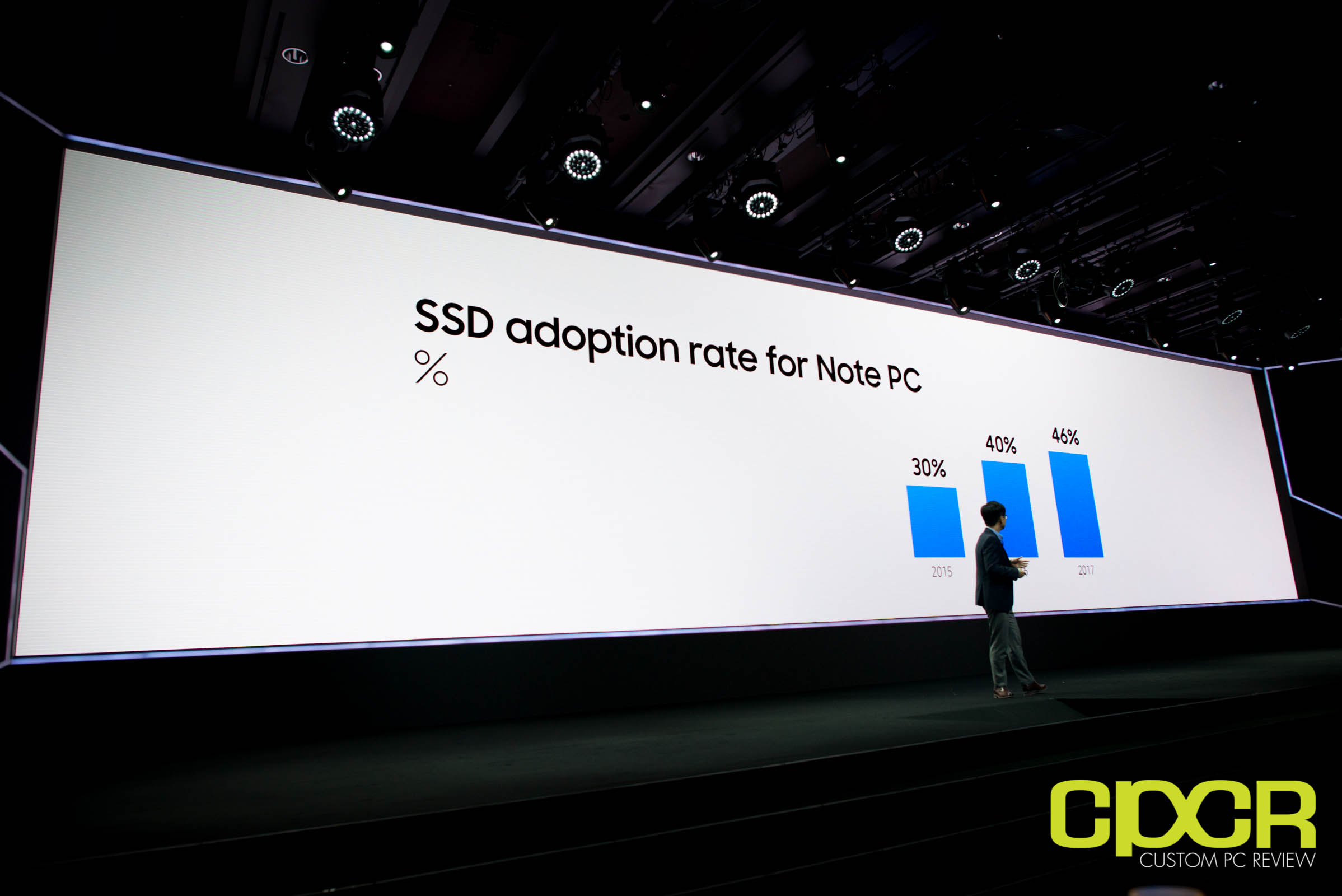 Samsung Expects 512GB SSD, 1TB HDD to Reach Price Parity in 2020, 236% ...