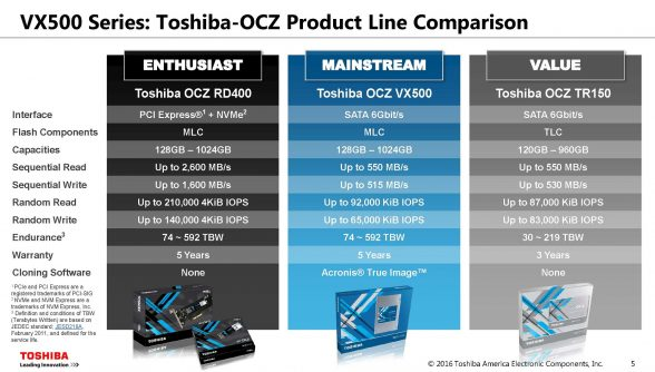 toshiba_ocz_vx500_sata_ssd_launch_kit_page_5