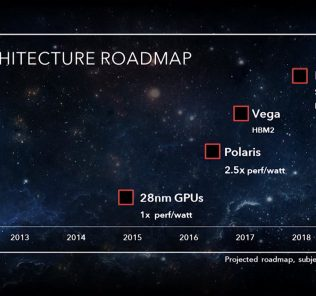 amd-gpu-roadmap-capsaicin-event-polaris-vega-navi