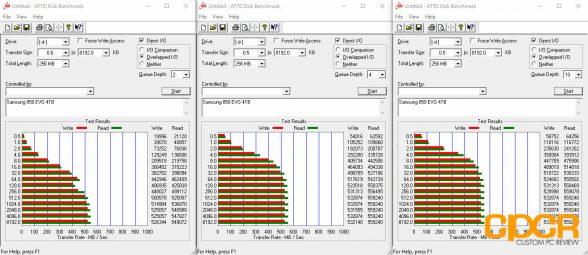 atto-disk-benchmark-samsung-850-evo-4tb-custom-pc-review