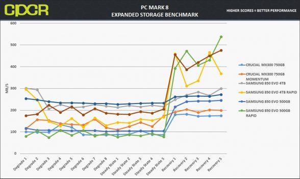 cache-pc-mark-8-expanded-samsung-850-evo-4tb-custom-pc-review-1