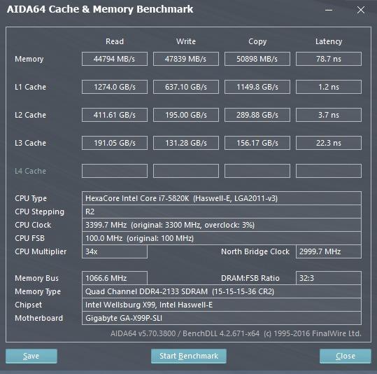 cpuid-gigabyte-x99p-sli16gbdimms