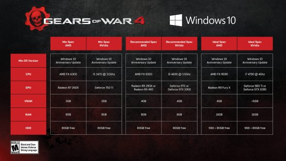 gears-of-war4-specs