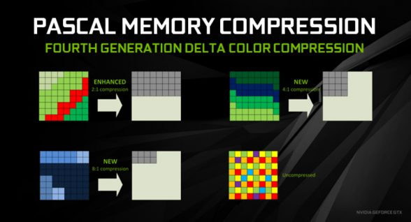 nvidia-pascal-4th-gen-delta-color-compression