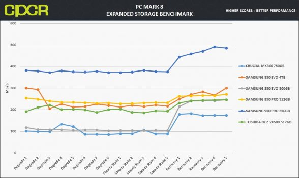 pc-mark-8-expanded-samsung-850-evo-4tb-custom-pc-review-1