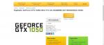 Gigabyte GeForce GTX 1050 Mini ITX OC 1140x492