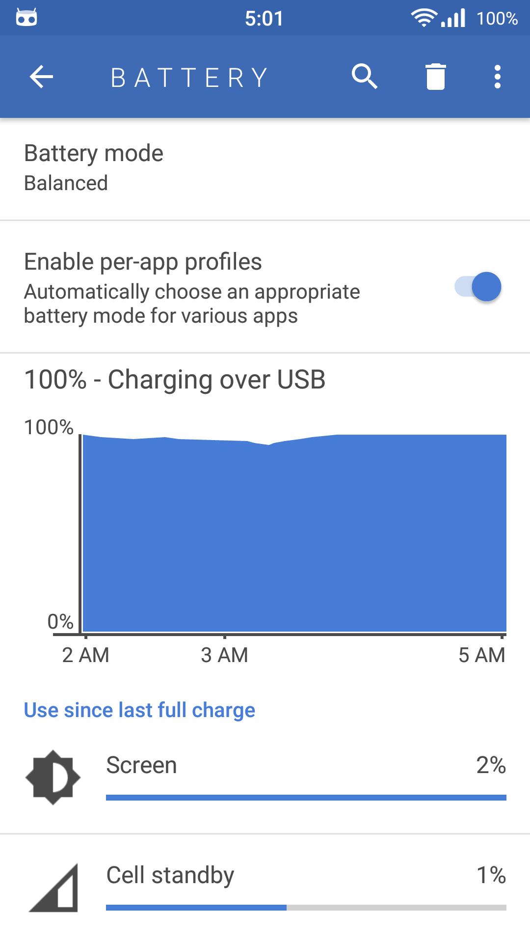 10 Easy Tips to Boost Your Android Phone's Battery Life ...
