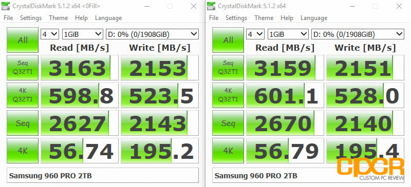 5 Best Hard Drive and SSD Benchmarks to Test Storage Speed