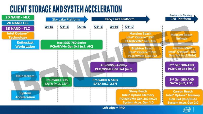 intel-optane-xpoint-memory-8000p-leaked-roadmap