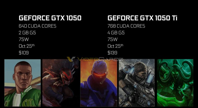 nvidia-geforce-gtx-1050-ti-prices-leaked-slide